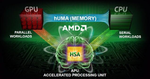 AMD-HUMA-635x336