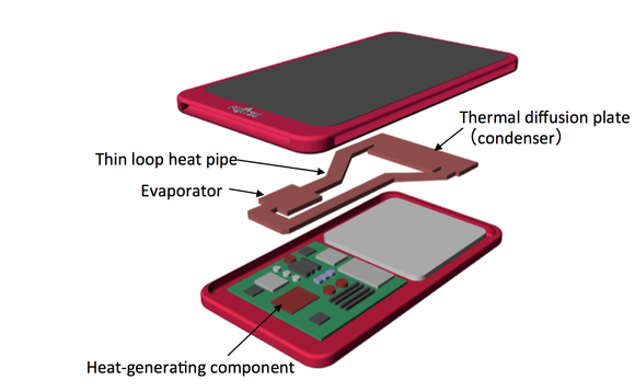 fujitsu-heat-pipe-smartphones